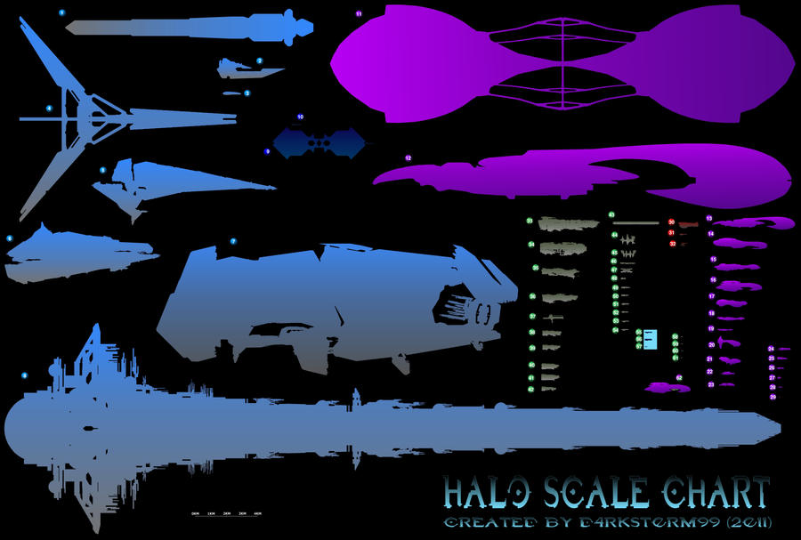 Halo Character Scale Chart