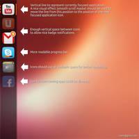 A better Ubuntu Unity Launcher - Part II
