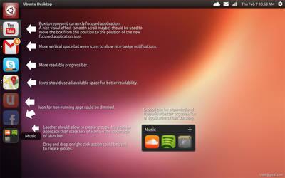 A better Ubuntu Unity Launcher - Part II (updated)