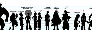 Sister Claire Character Height Chart