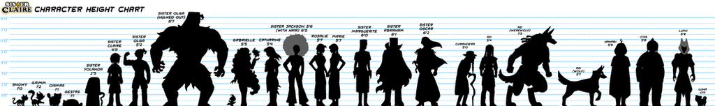 Sister Claire Character Height Chart by Yamino