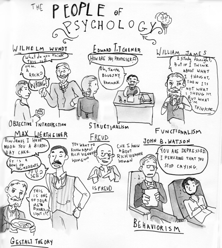 People of Psychology by Poptart-Jello