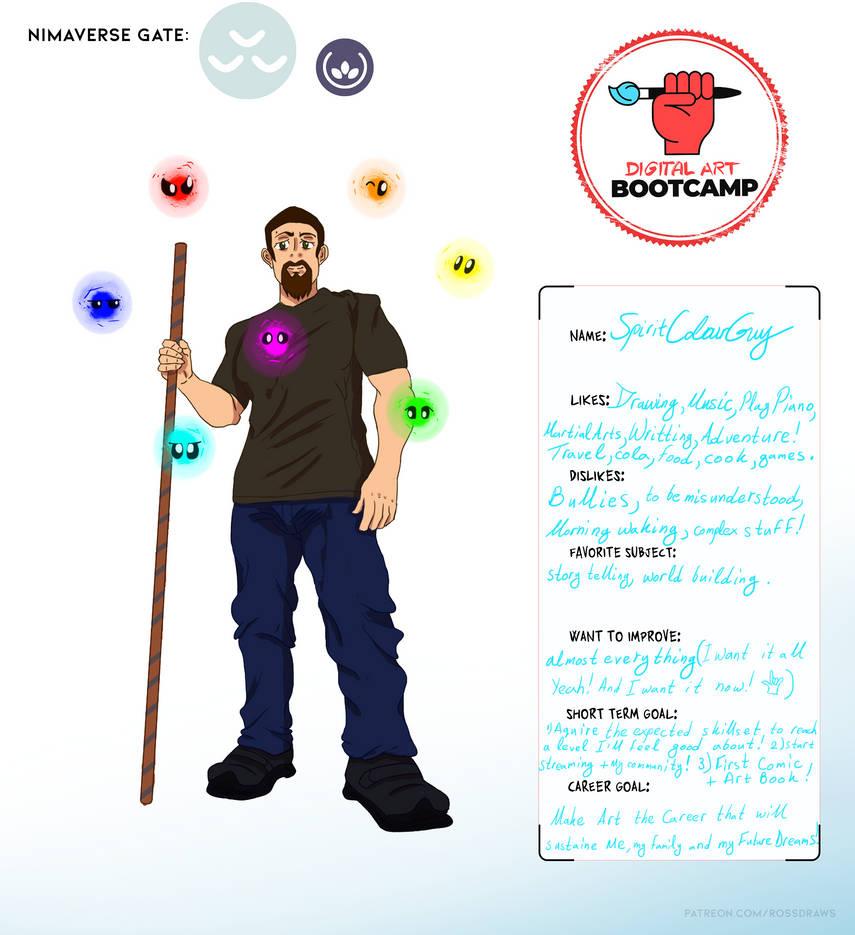 Rossdraws_Bootcamp_ID-Persona
