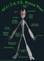 MUTATE Power Plan by Transypoo
