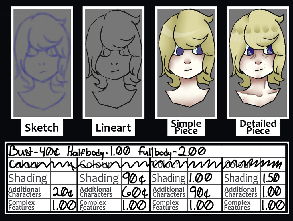 My Commissions! (Points Only)
