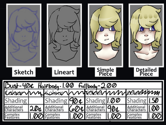 My Commissions! (Points Only) by grammaticallyc0rrect