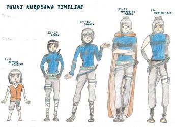 Yuuki Kurosawa [Timeline] [Info]