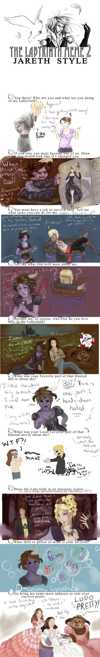 Labyrinth and other references by chibipandora