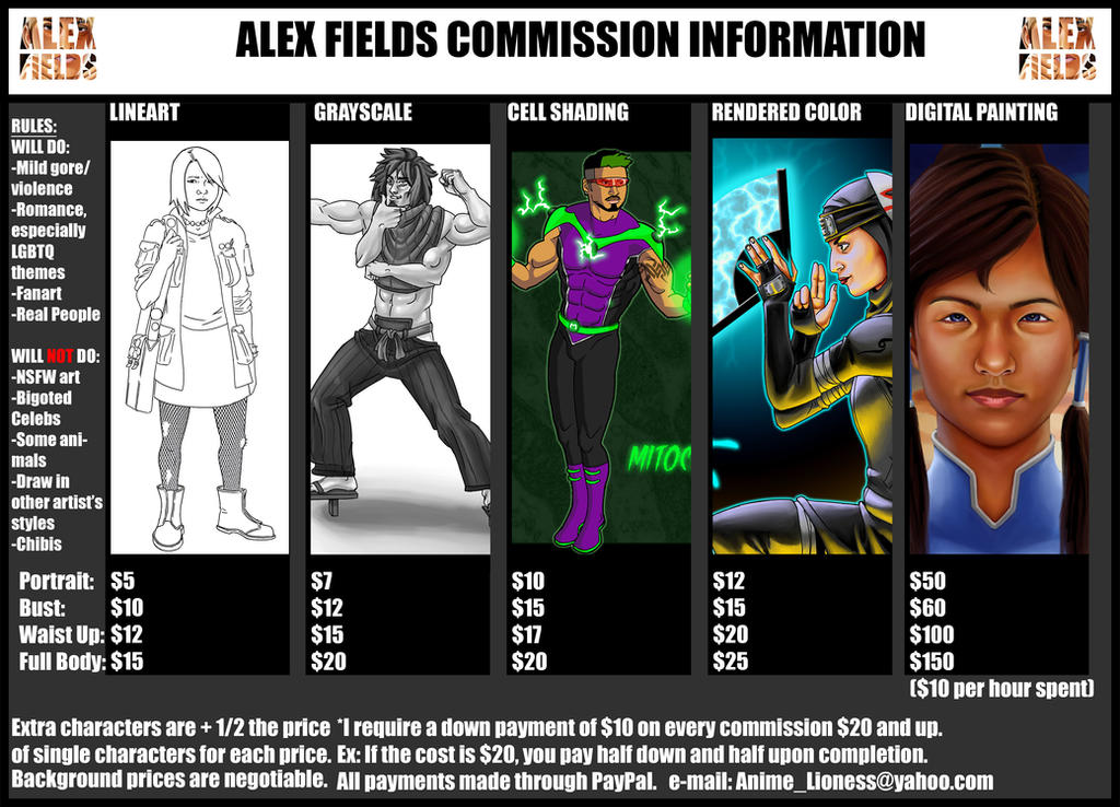 Commission Price Break Down by EclecticNinja