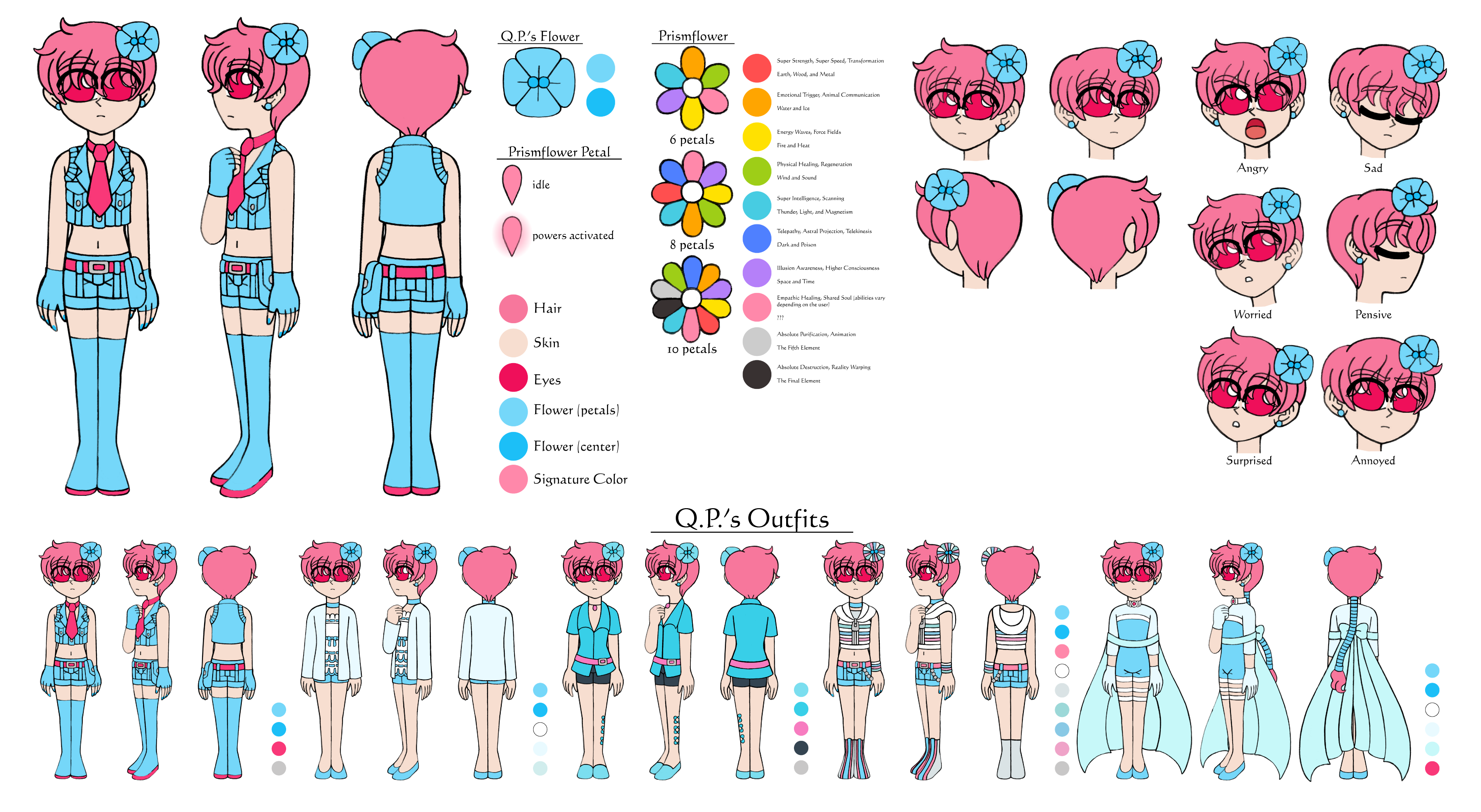 Q.P. Reference Sheet