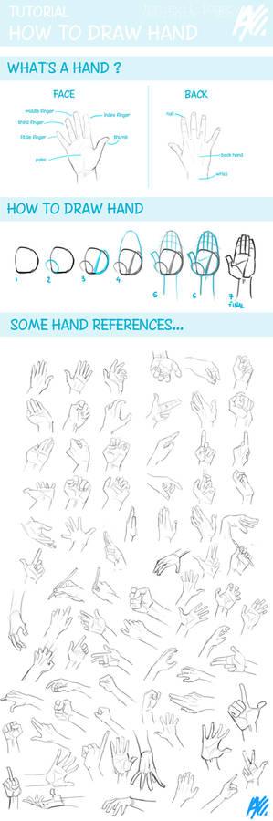 TUTO - Hands