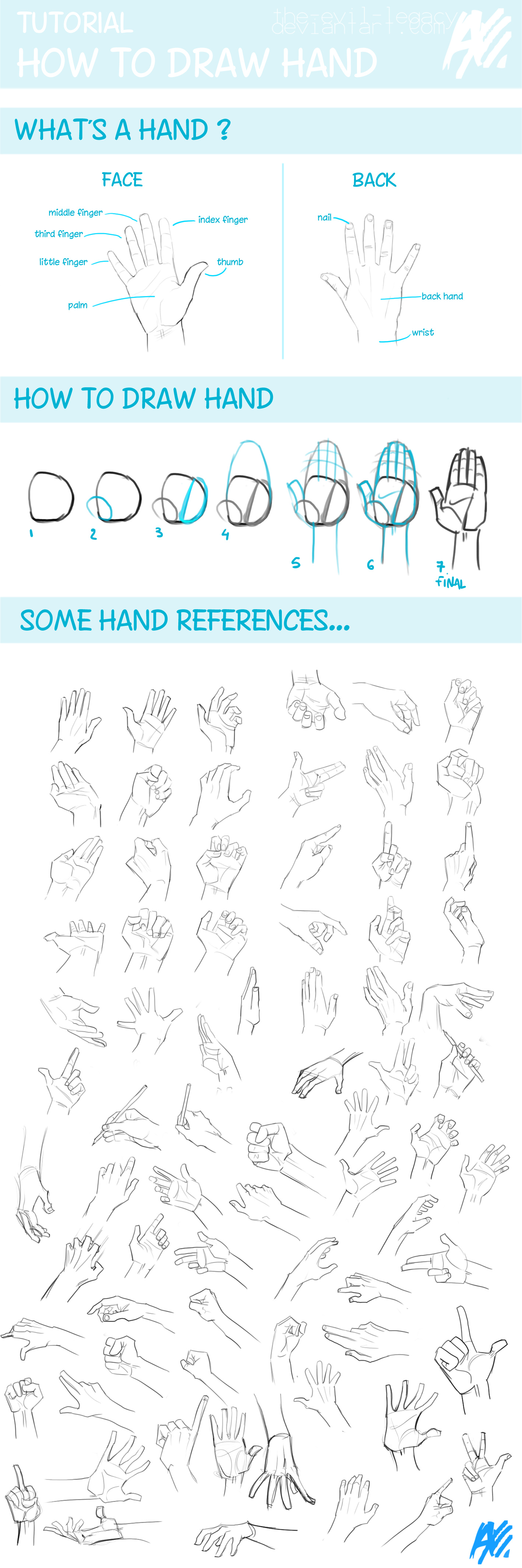 TUTO - Hands by the-evil-legacy