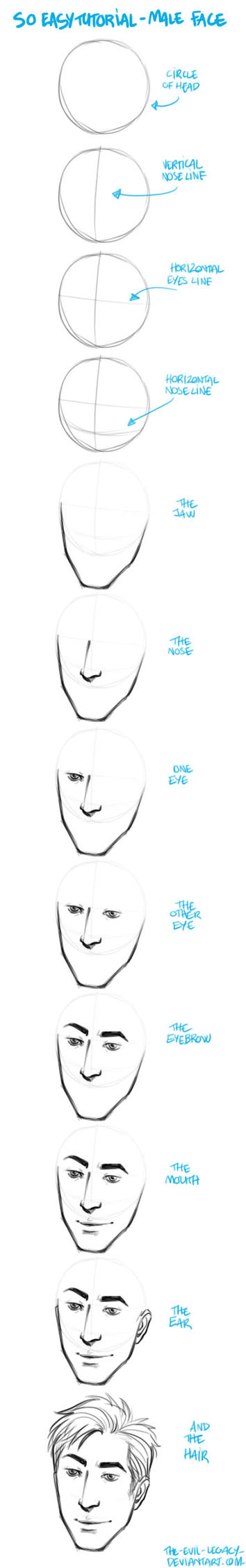 TUTO - easy to draw male by the-evil-legacy