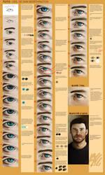 TUTO - Sam's eye by the-evil-legacy
