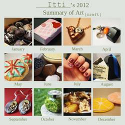 2012 Craft Summary Meme by Itti