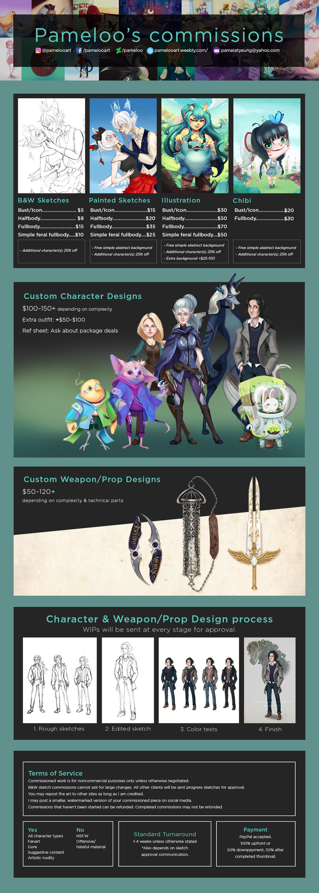 commission_sheet_2019_by_pameloo_dcyfo4s-fullview.jpg