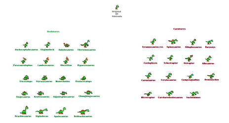 Yoshi as differnt dinosaurs