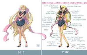 Improvement meme 2002-2015