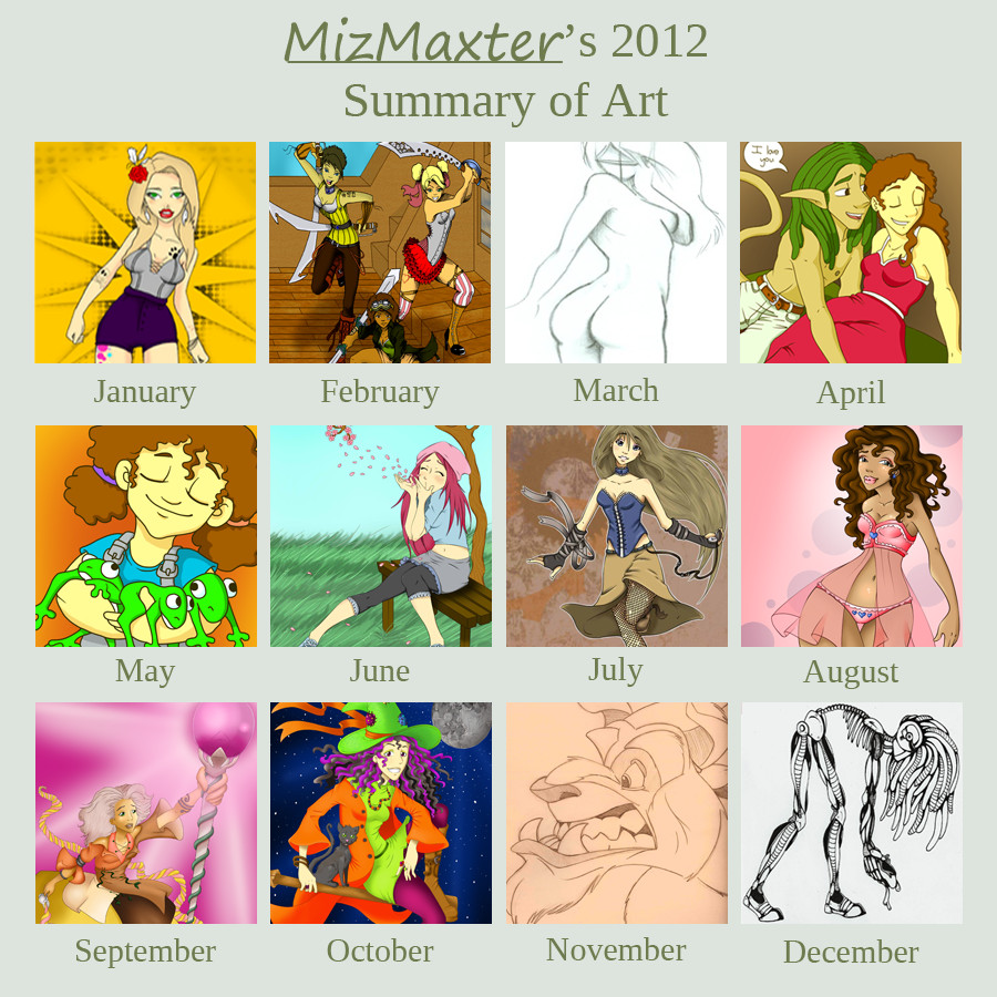 2012 Art Summary by MizMaxter
