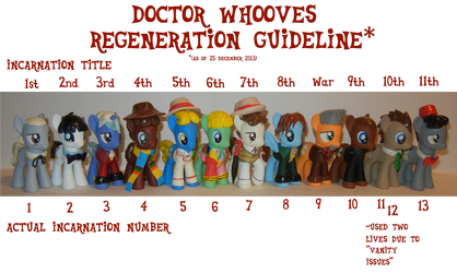 Doctor Whooves Regeneration Guideline by SilverBand7