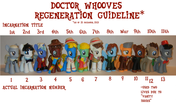 Doctor Whooves Regeneration Guideline