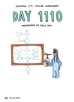 KICA Day 1110
