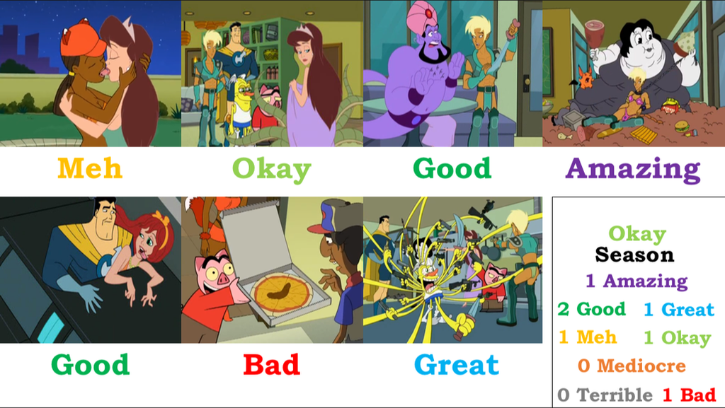 shows drawn together watch
