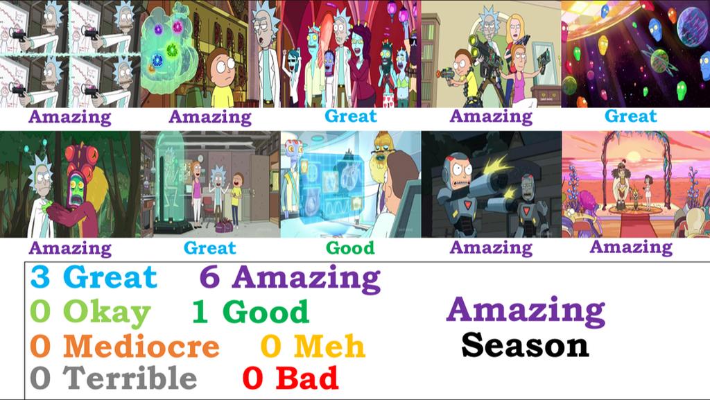 rick and morty season 2 scorecard by hdittus on deviantart