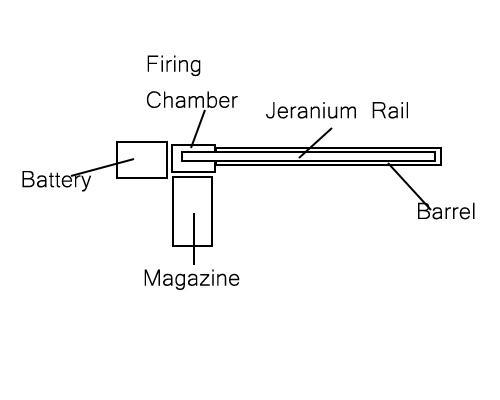 Railgun Schematic by EricJ562 on DeviantArt on