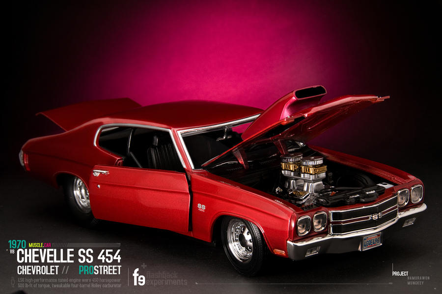photos of 1970 chevelle ss wallpaper. Vintage 1970 Chevelle SS 454