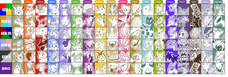 Favorite Pokemon Meme by Tuooneo
