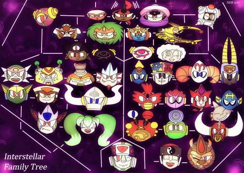 Interstellar Family Tree (Rough Draft)