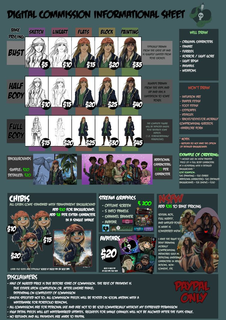 2017-2018 Digital Commission Sheet by CapnInsanity