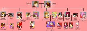 Valentine Family Tree