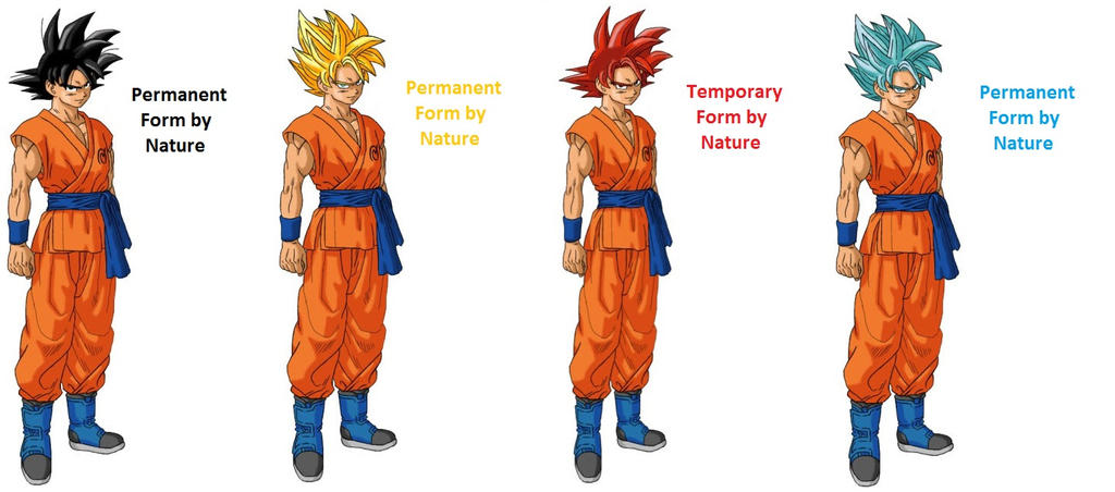 How strong is Base Goku? - Page 8 • Kanzenshuu