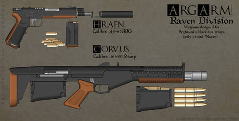 ARGARM - Raven Weaponry
