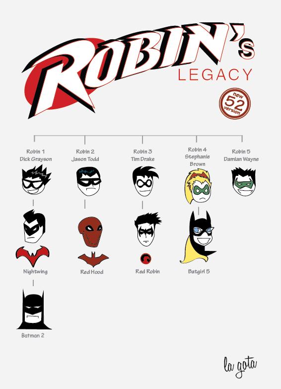 Robin's Legacy by lagota