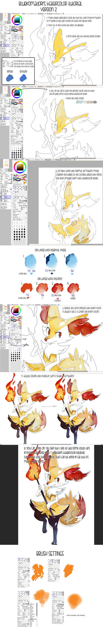 Sai watercolor tutorial + brushes, Sai file by bluekomadori