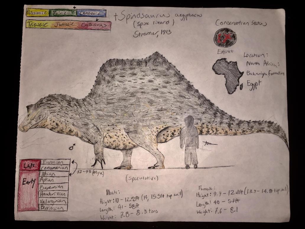 30 Days of Dinosaurs: The popular Crocoduck by CoelurosaurianArtist