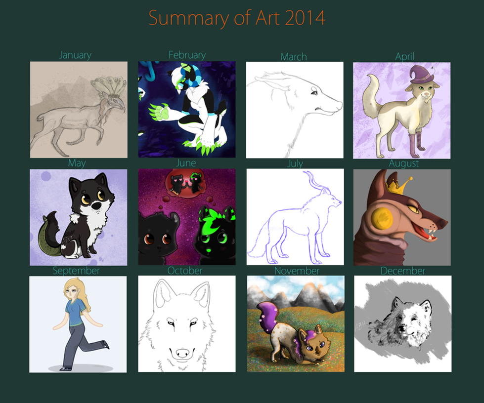 Summary of Art 2014 by ArtBeginsHere
