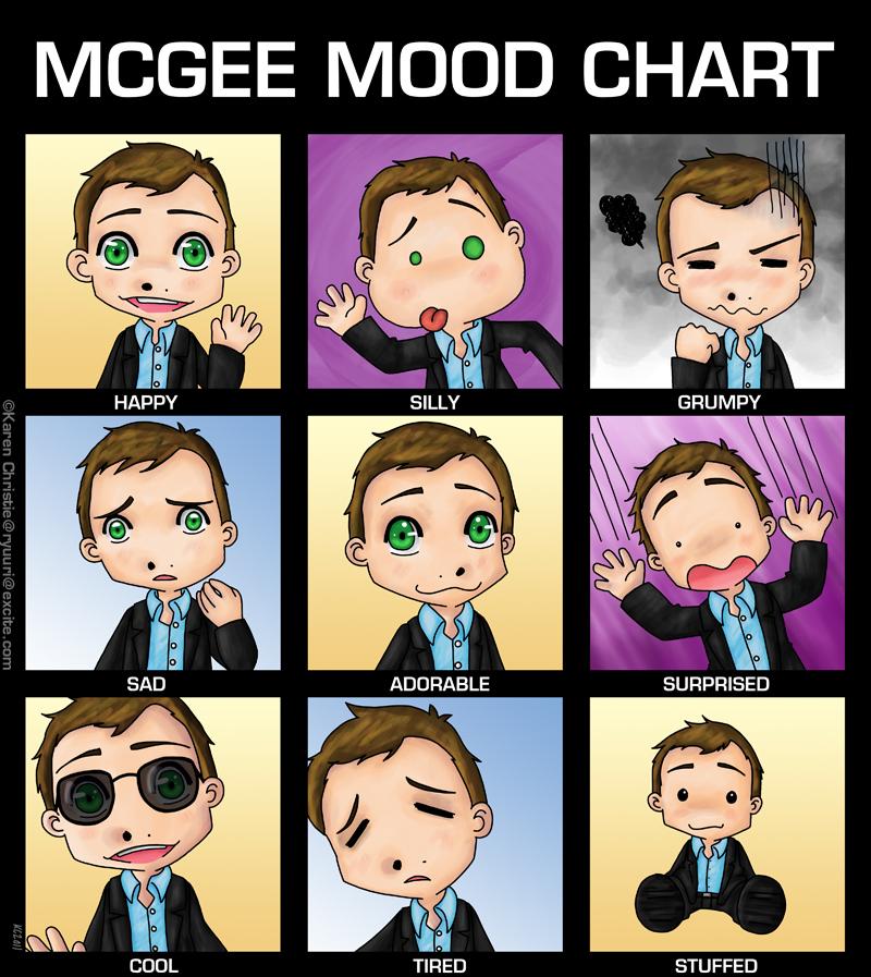 NCIS - McGee Mood Chart by ryuuri