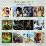 2012 Art Summary!