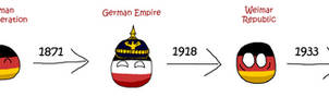German evolution countryball
