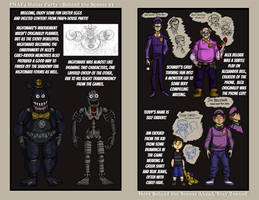 FNAF4 Comic - Behind the Curtain- 03 - 12-29-18 by Mattartist25