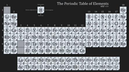Periodic Table of Elements by Samize