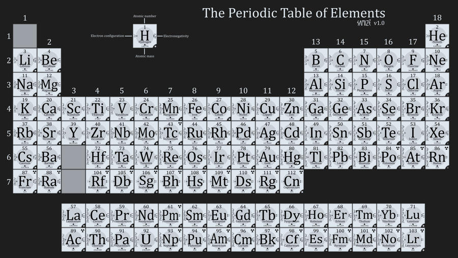 Periodic table of elements by samize on deviantart periodic table of elements by samize urtaz Gallery