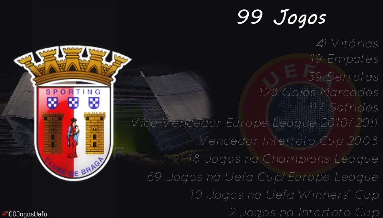 SC Braga: Wallpaper SC Braga Jogo 100 Com Palmares Europeu By