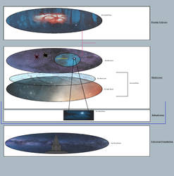 Horror: Structure Of The Multiverse by Cyprus-1