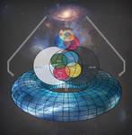 Sci Fi: The Cosmic Order