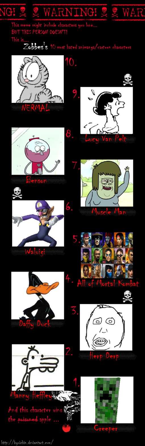 9 Most Annoying Cartoon Characters : Most hated characters meme by zobbes on deviantart